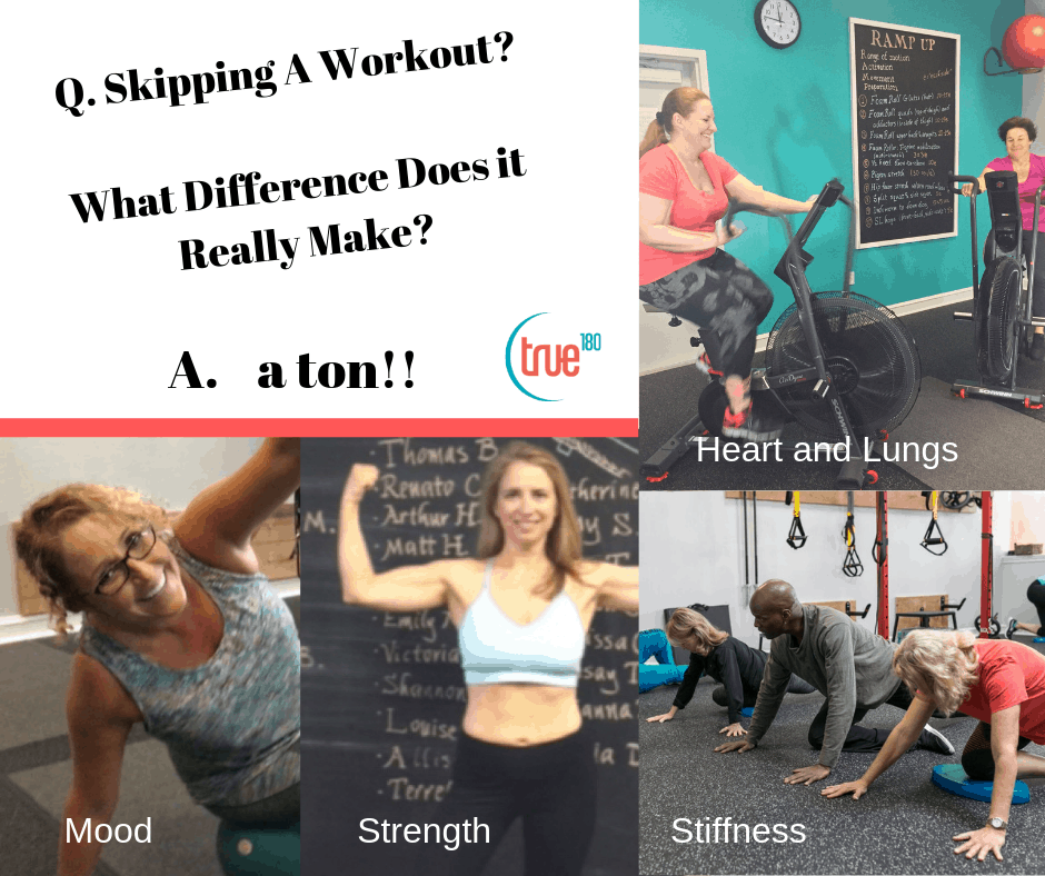 Skipping A Workout?  What Difference Does it Really Make?